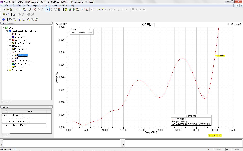 HFSS VSWR simulation